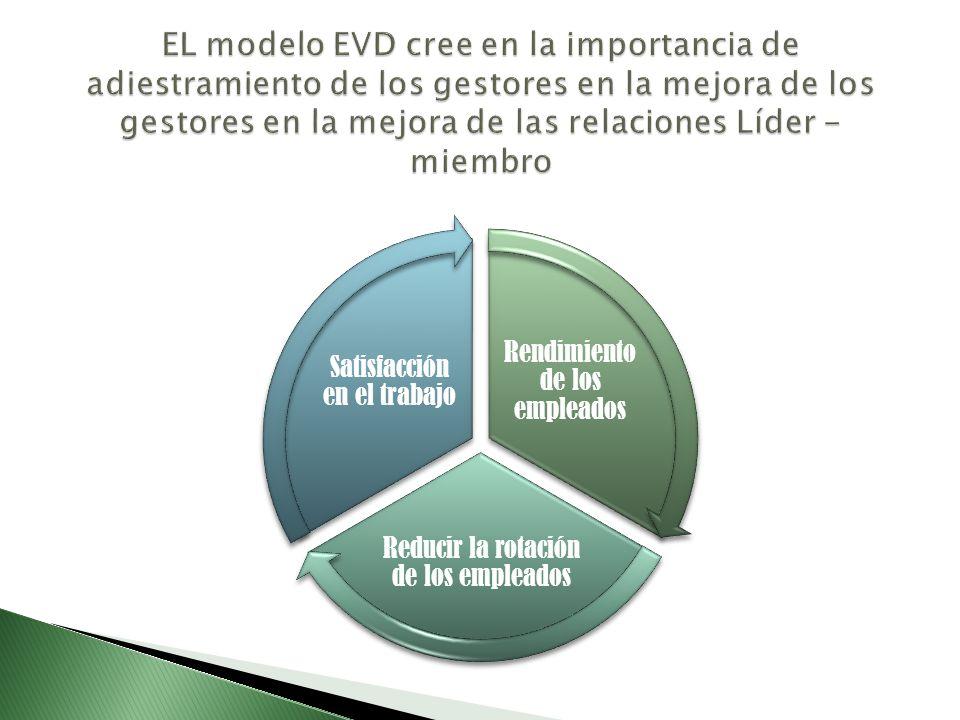 EL modelo EVD cree en la importancia de adiestramiento de los gestores en la mejora de los gestores en la mejora de las relaciones Líder - miembro