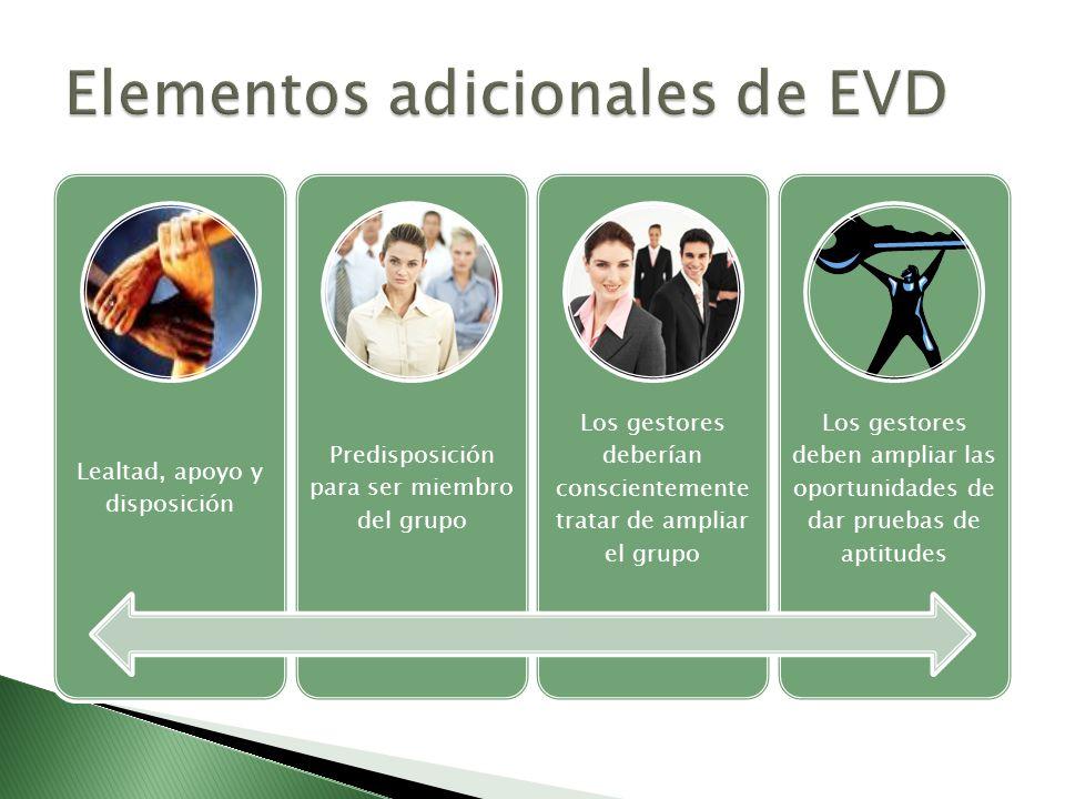 Elementos adicionales de EVD
