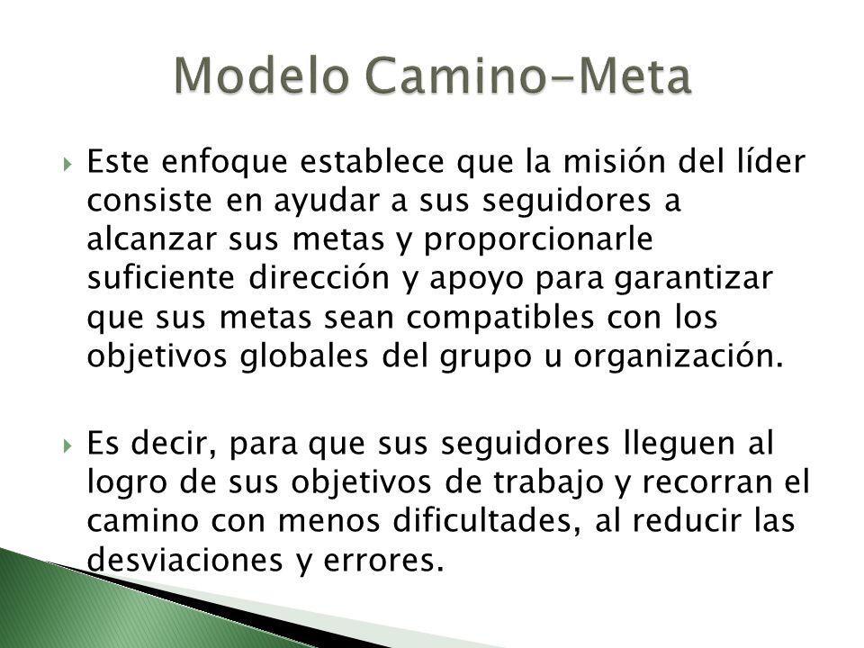 Modelo Camino-Meta