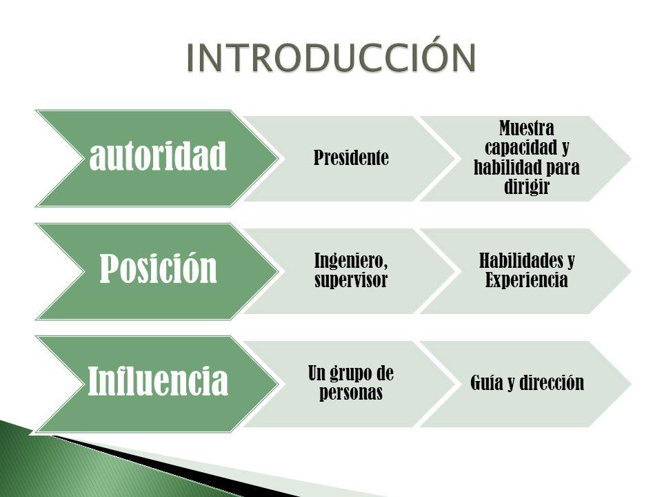 INTRODUCCIÓN autoridad Presidente