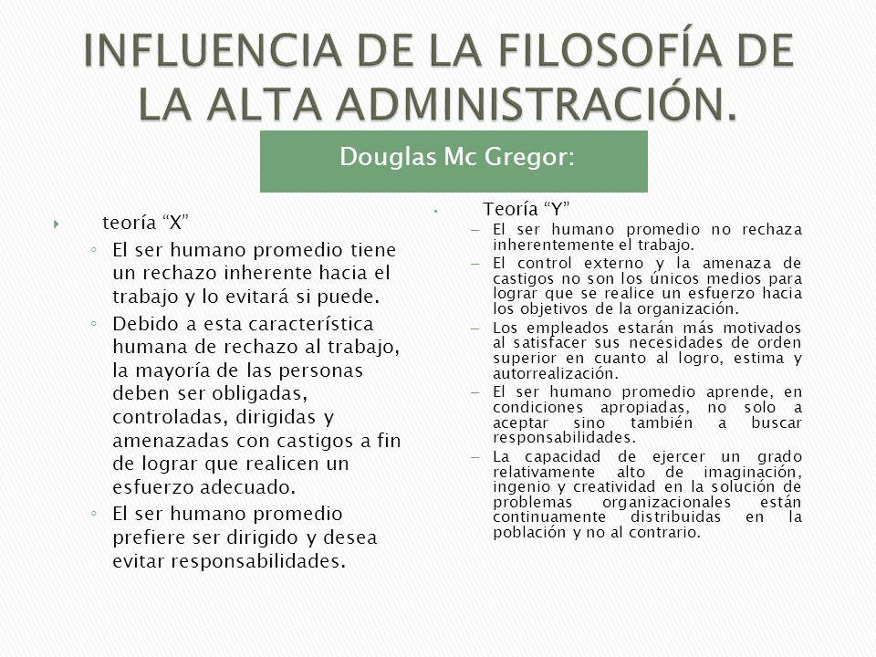 INFLUENCIA DE LA FILOSOFÍA DE LA ALTA ADMINISTRACIÓN.