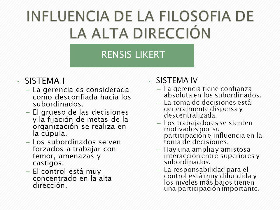 INFLUENCIA DE LA FILOSOFIA DE LA ALTA DIRECCIÓN
