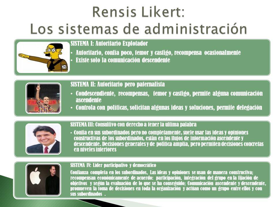 Rensis Likert: Los sistemas de administración