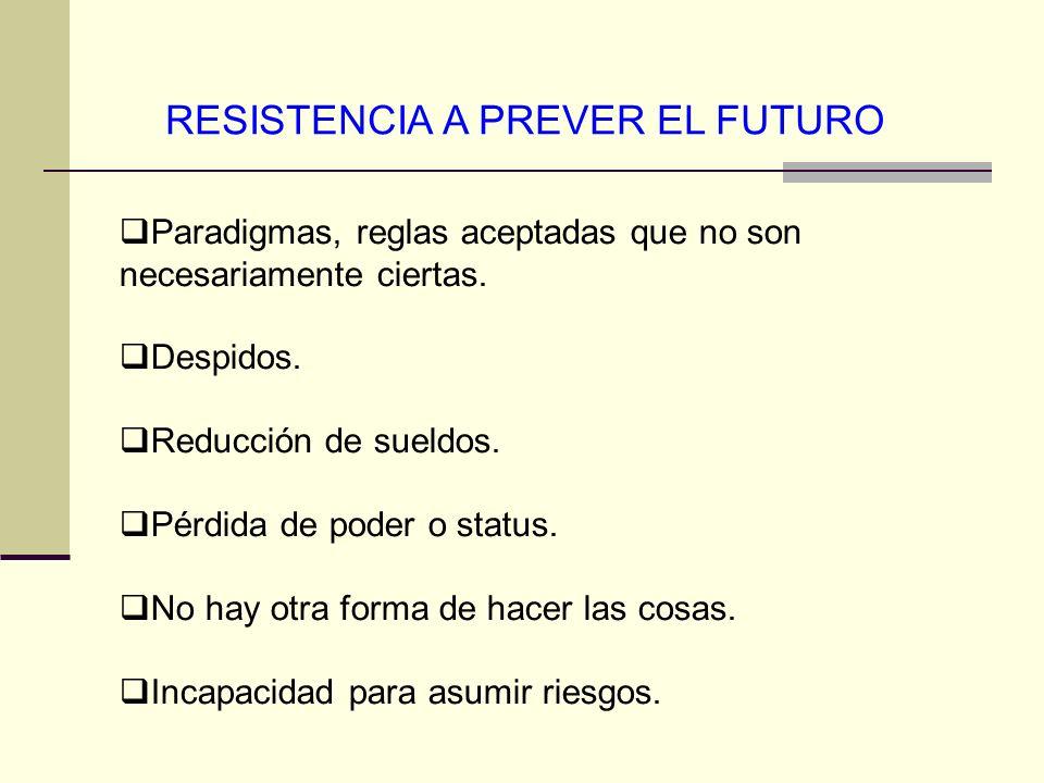 RESISTENCIA A PREVER EL FUTURO