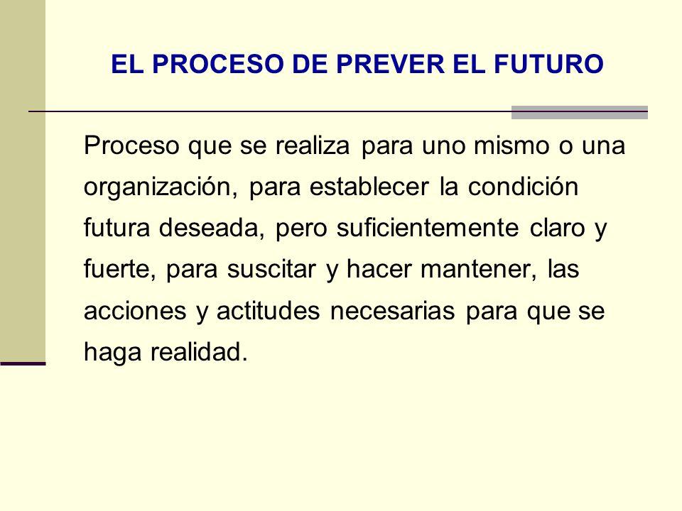 EL PROCESO DE PREVER EL FUTURO