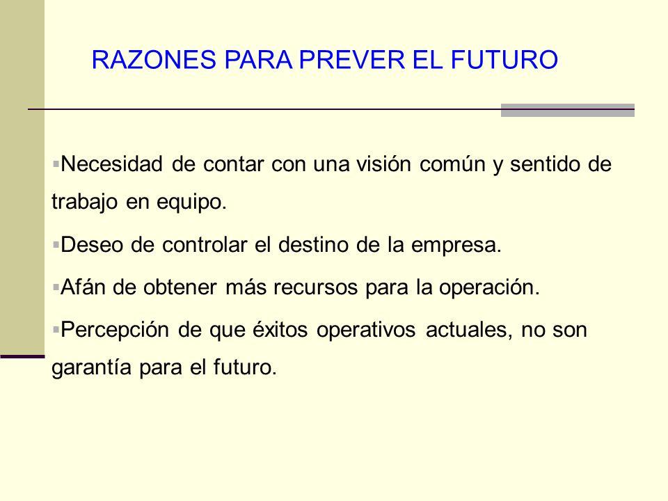 RAZONES PARA PREVER EL FUTURO