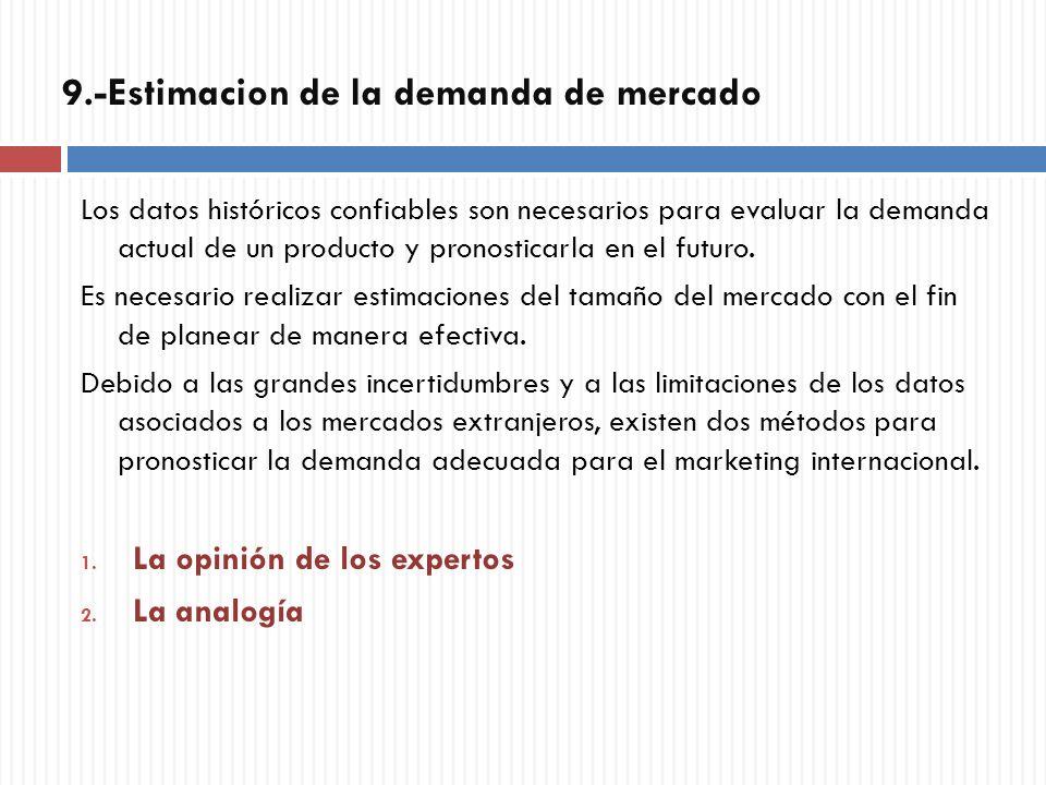 9.-Estimacion de la demanda de mercado
