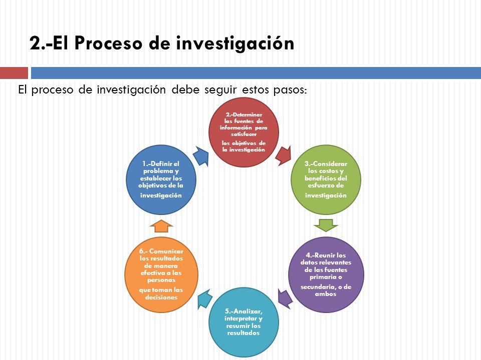 2.-El Proceso de investigación