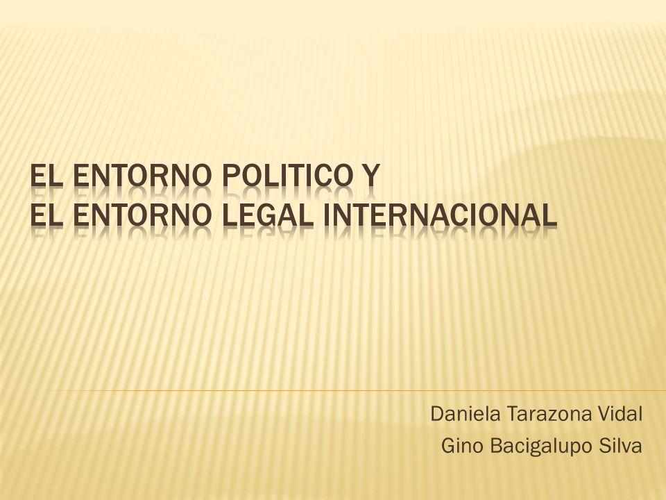 EL ENTORNO POLITICO Y EL ENTORNO LEGAL INTERNACIONAL