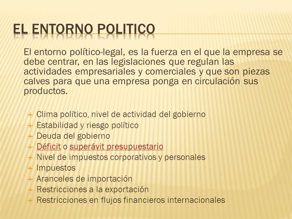 EL ENTORNO POLITICO
