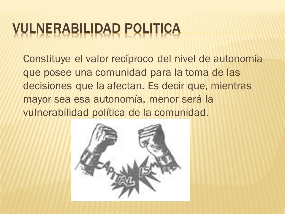 VULNERABILIDAD POLITICA