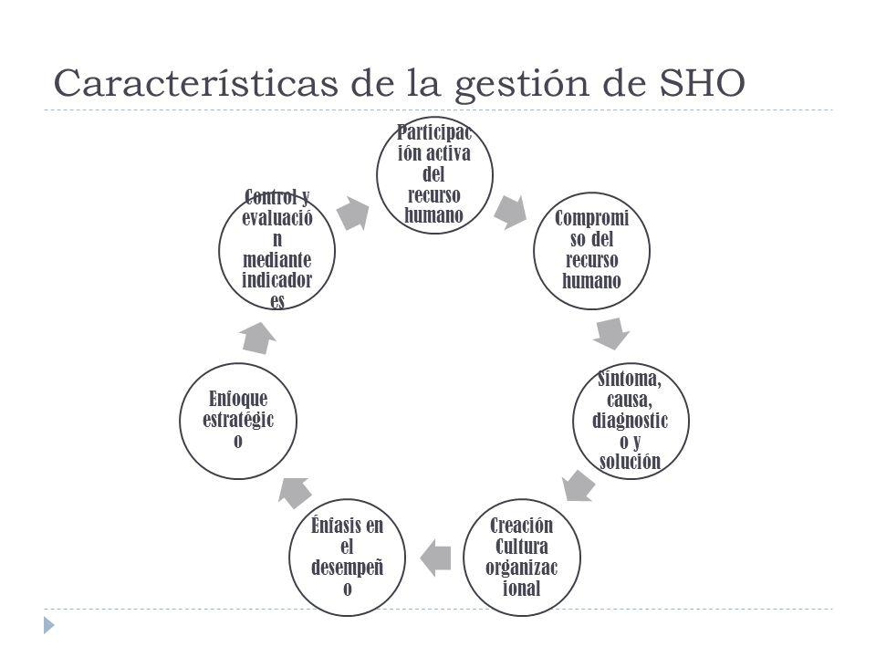 Características de la gestión de SHO