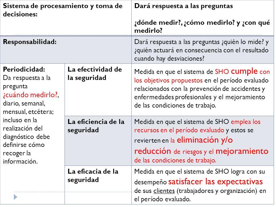Sistema de procesamiento y toma de decisiones: