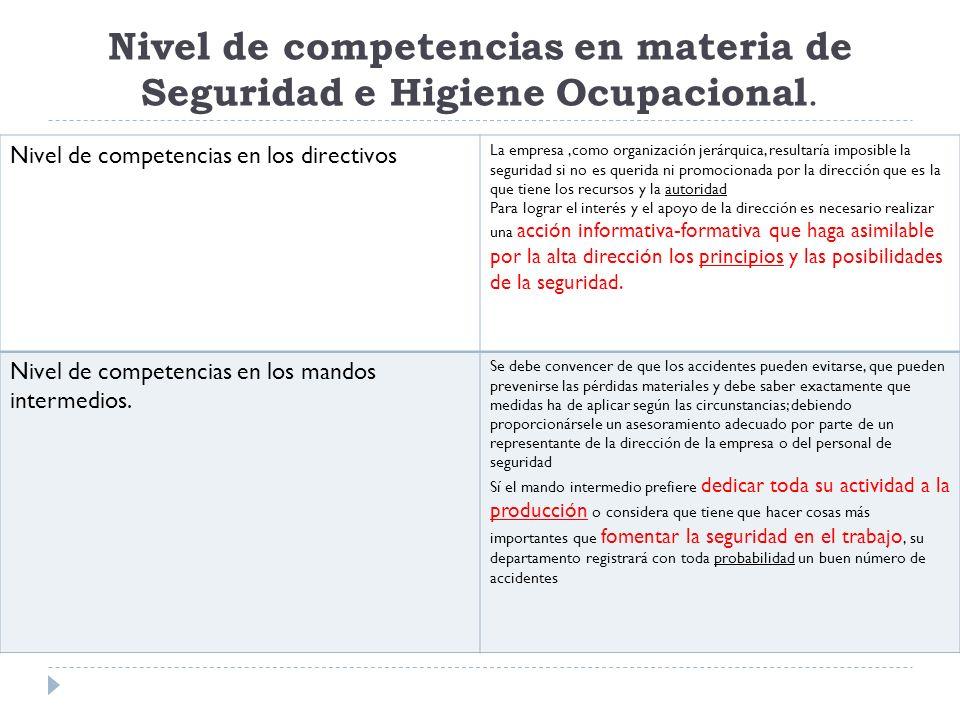 Nivel de competencias en materia de Seguridad e Higiene Ocupacional.