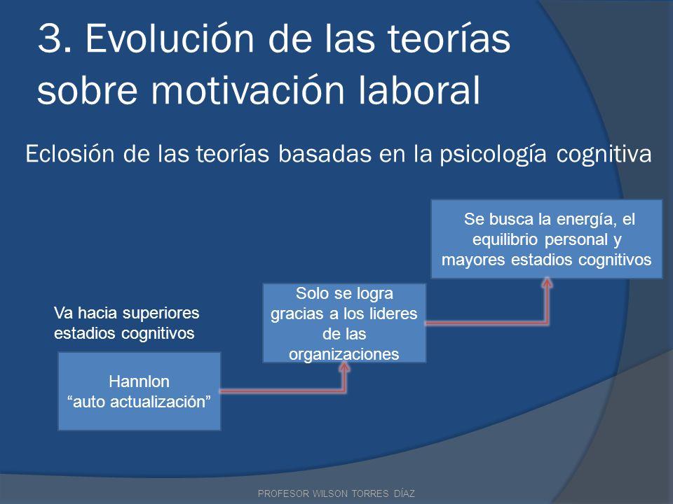 3. Evolución de las teorías sobre motivación laboral