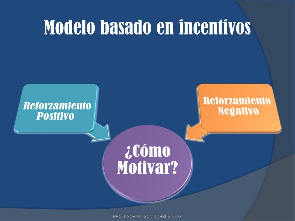 Modelo basado en incentivos