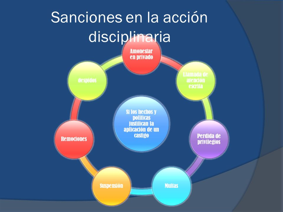 Sanciones en la acción disciplinaria