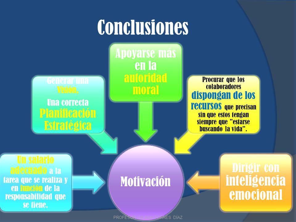 Conclusiones Dirigir con inteligencia emocional