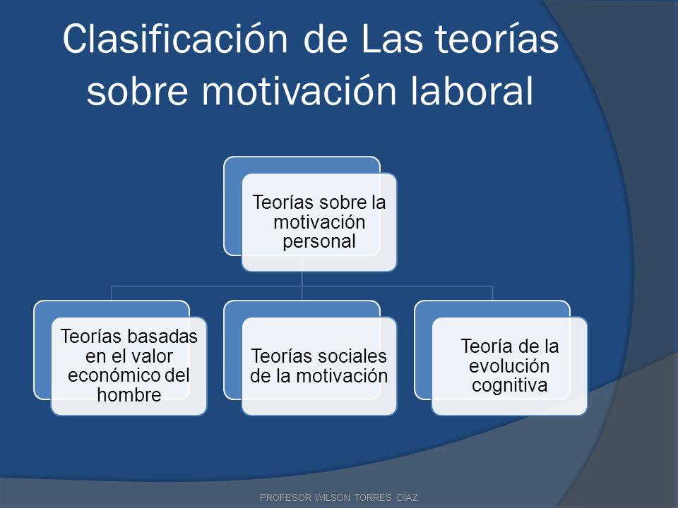 Clasificación de Las teorías sobre motivación laboral