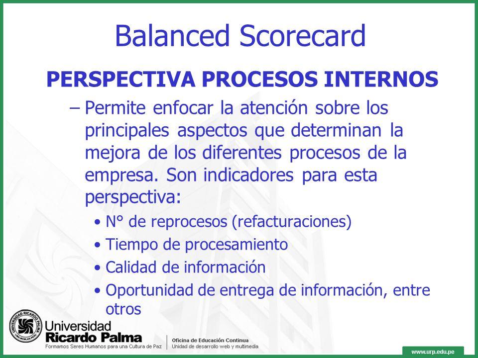Balanced Scorecard PERSPECTIVA PROCESOS INTERNOS