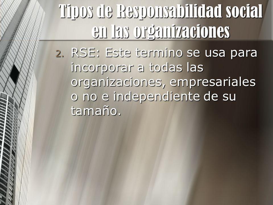 Tipos de Responsabilidad social en las organizaciones