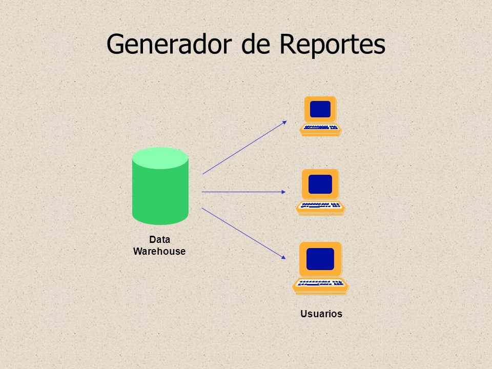 Generador de Reportes Data Warehouse Usuarios Report Writers