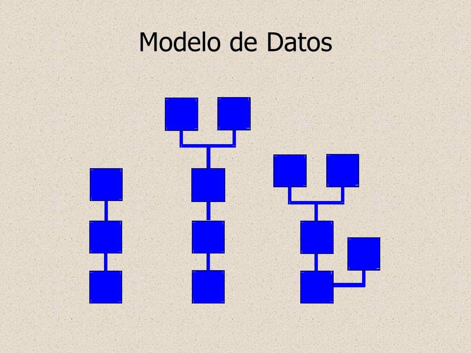 Modelo de Datos Data Model