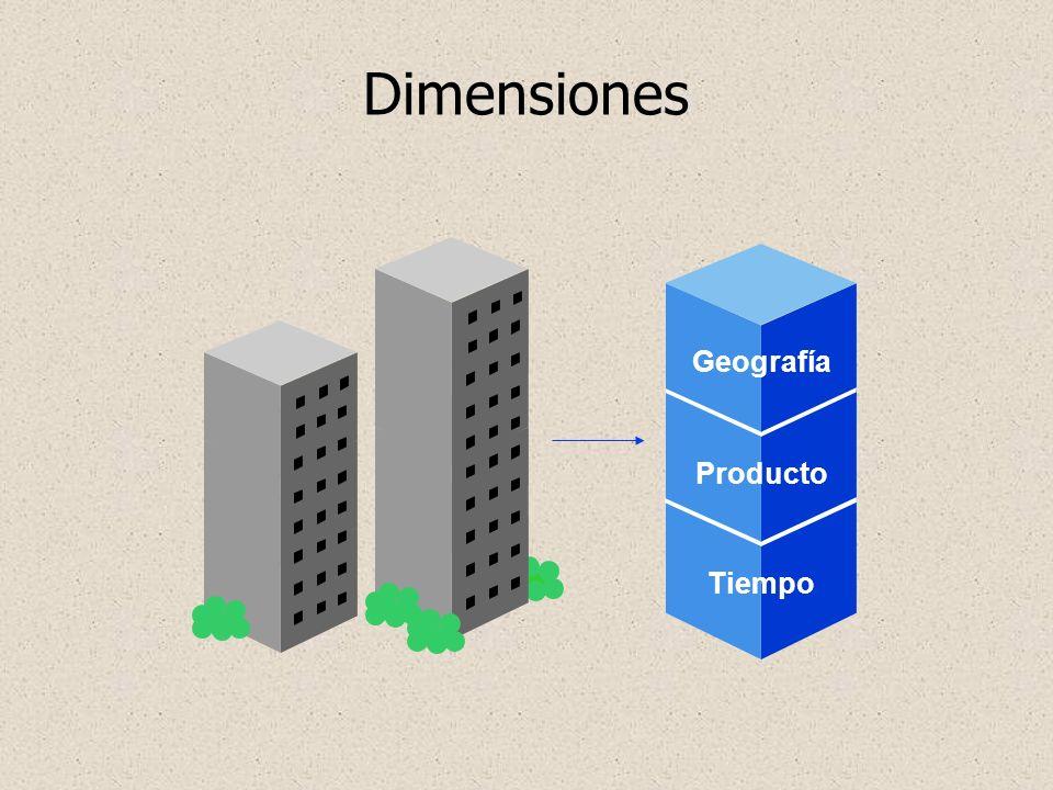 Dimensiones Geografía Producto Tiempo Dimensions