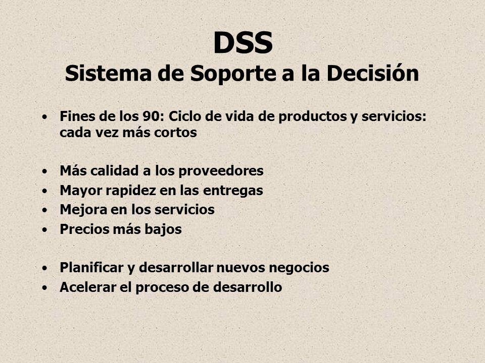 DSS Sistema de Soporte a la Decisión