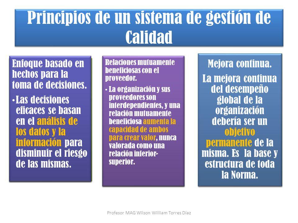 Principios de un sistema de gestión de Calidad