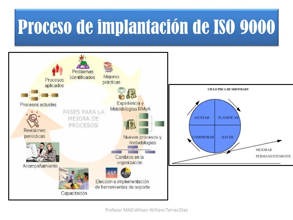Proceso de implantación de ISO 9000