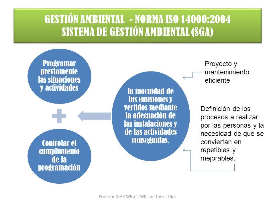 GESTIÓN AMBIENTAL - NORMA ISO 14000:2004 SISTEMA DE GESTIÓN AMBIENTAL (SGA)