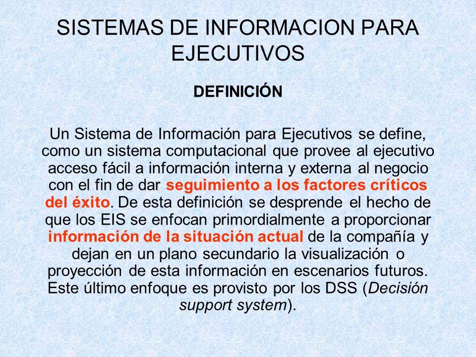 sistemas de informacion para ejecutivos