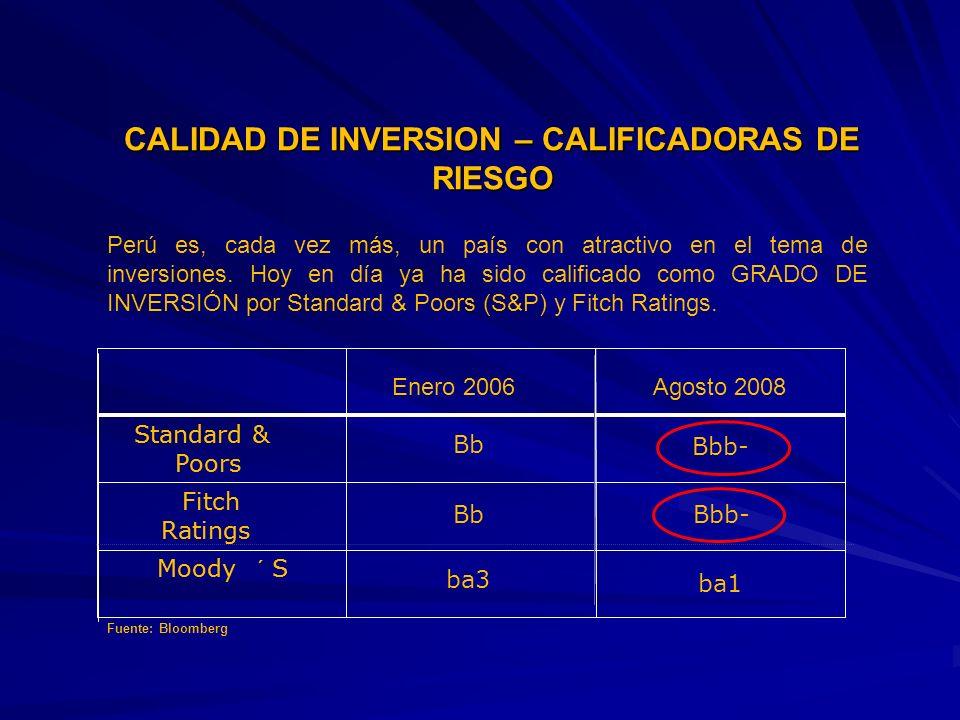 CALIDAD DE INVERSION – CALIFICADORAS DE RIESGO