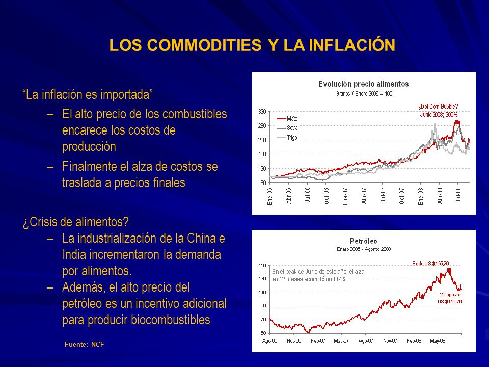 LOS COMMODITIES Y LA INFLACIÓN