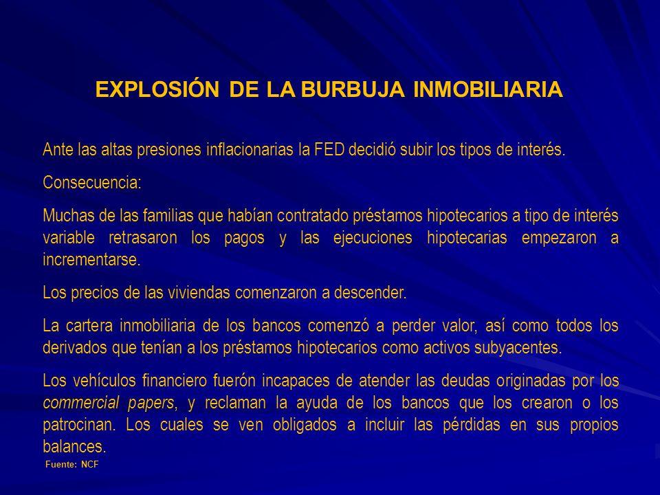 EXPLOSIÓN DE LA BURBUJA INMOBILIARIA