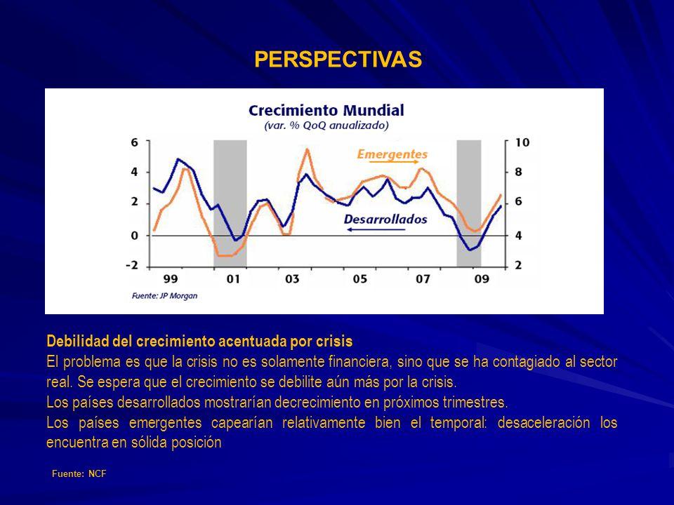 PERSPECTIVAS Debilidad del crecimiento acentuada por crisis