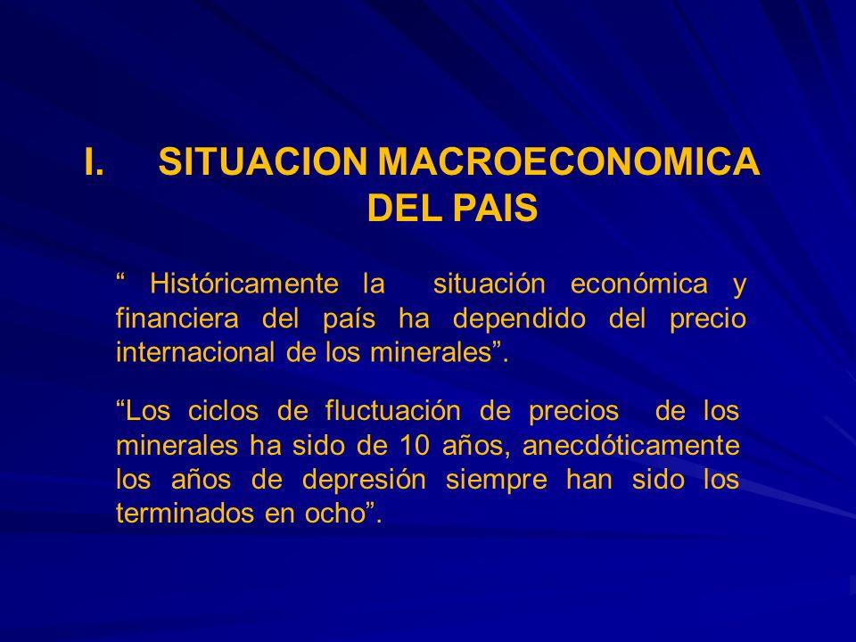 I. SITUACION MACROECONOMICA