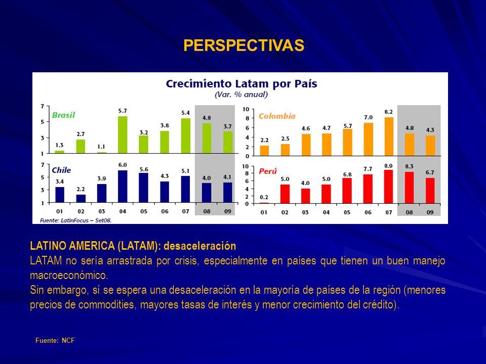 PERSPECTIVAS LATINO AMERICA (LATAM): desaceleración
