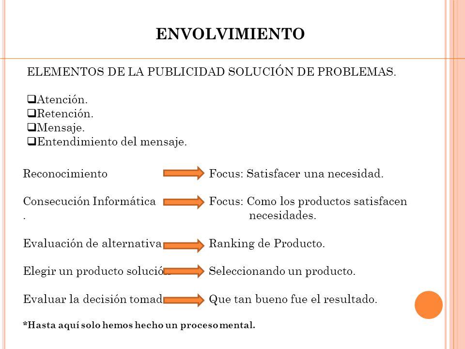 ENVOLVIMIENTO ELEMENTOS DE LA PUBLICIDAD SOLUCIÓN DE PROBLEMAS.