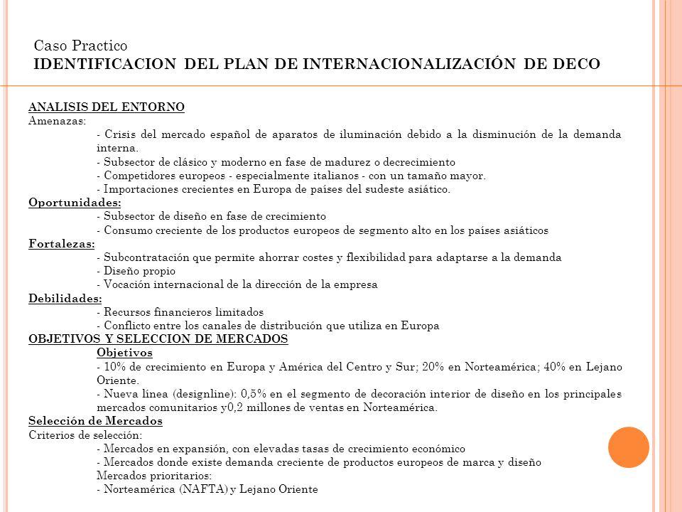 IDENTIFICACION DEL PLAN DE INTERNACIONALIZACIÓN DE DECO