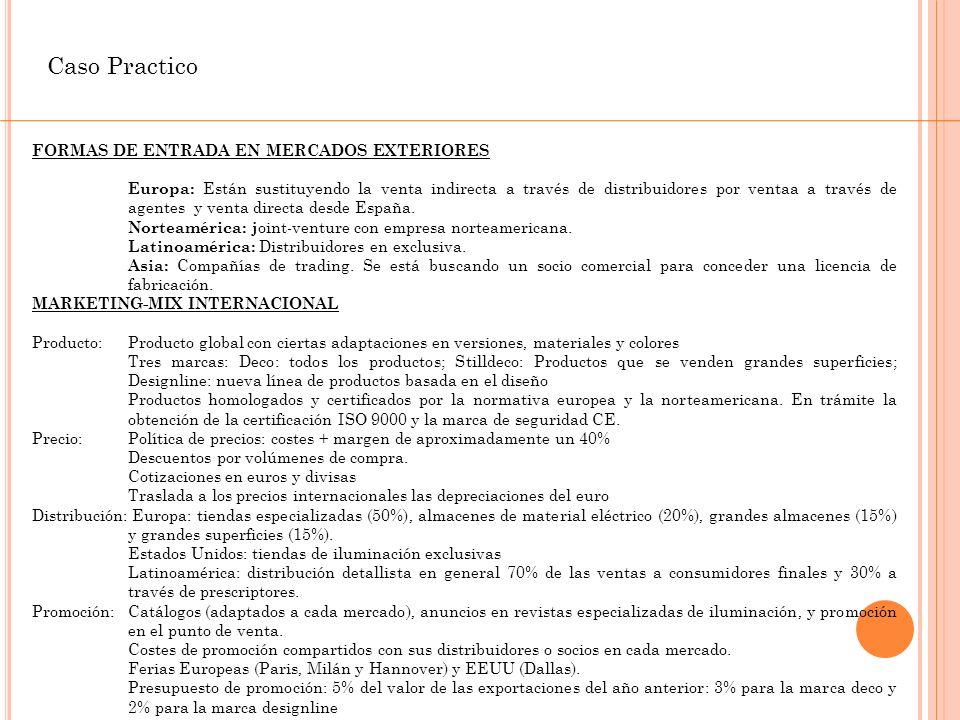 Caso Practico FORMAS DE ENTRADA EN MERCADOS EXTERIORES