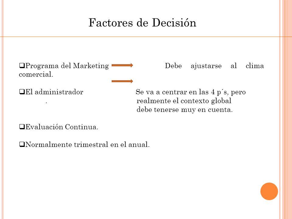 Factores de Decisión Programa del Marketing Debe ajustarse al clima comercial. El administrador Se va a centrar en las 4 p´s, pero.
