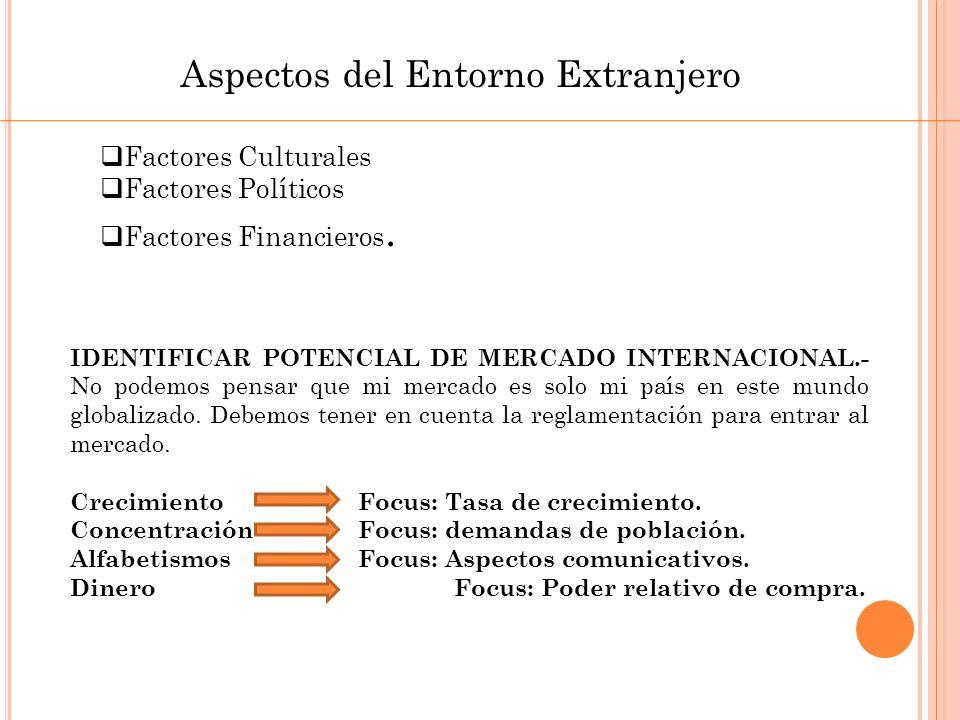Aspectos del Entorno Extranjero