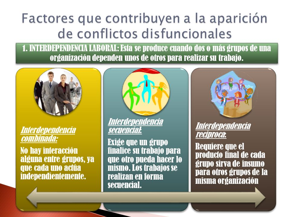 Factores que contribuyen a la aparición de conflictos disfuncionales