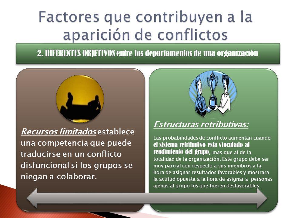 Factores que contribuyen a la aparición de conflictos