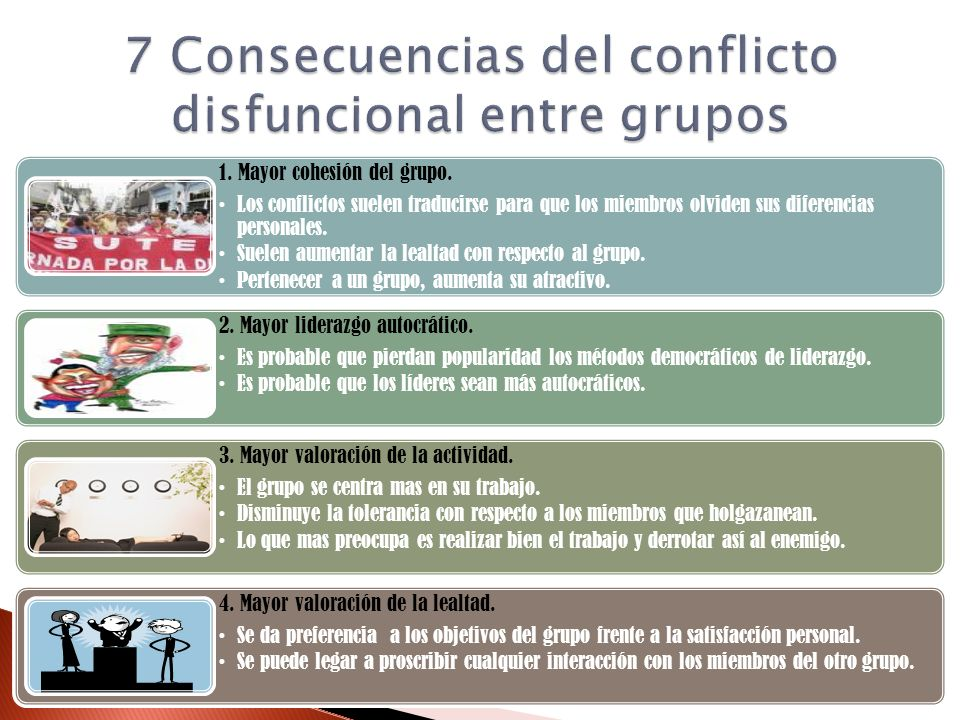 7 Consecuencias del conflicto disfuncional entre grupos