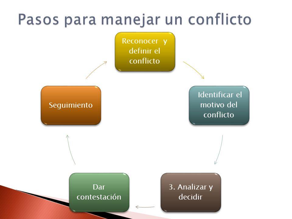 Pasos para manejar un conflicto
