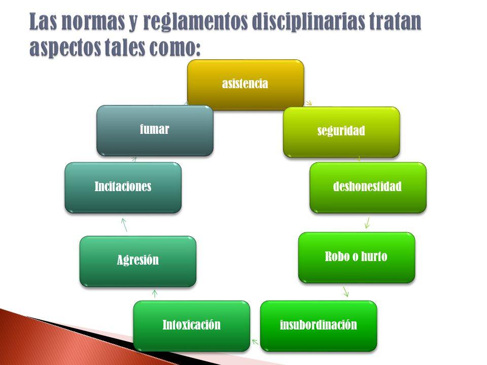 Las normas y reglamentos disciplinarias tratan aspectos tales como:
