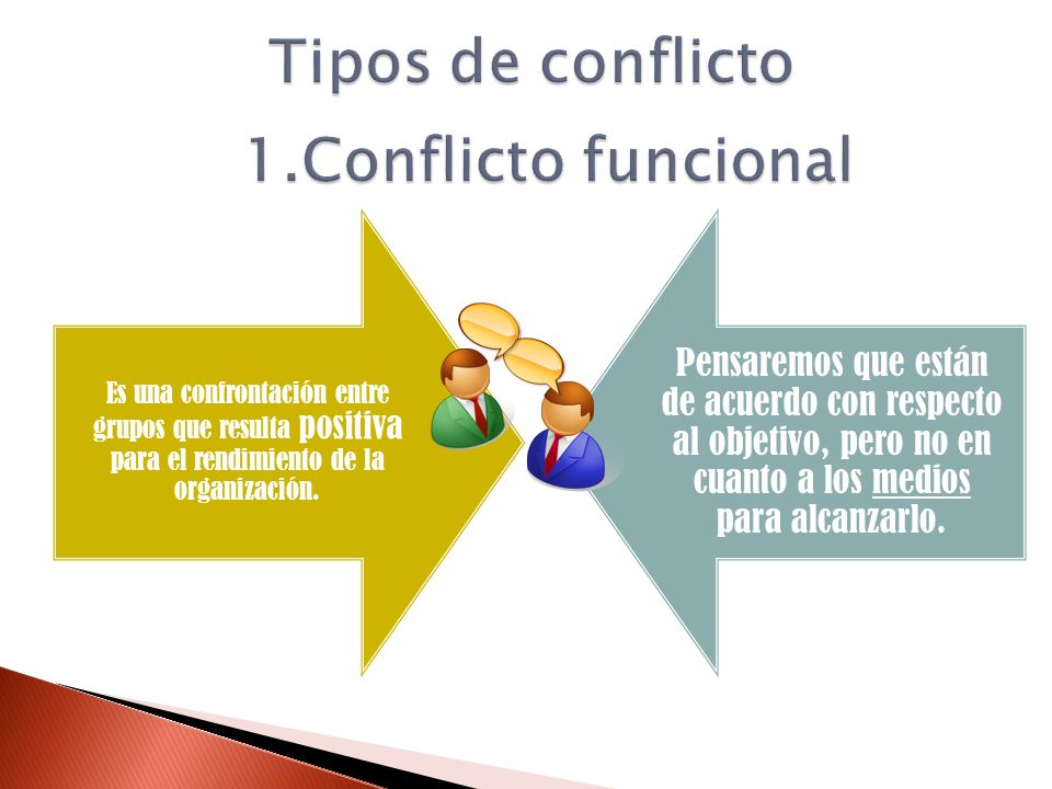 Tipos de conflicto 1.Conflicto funcional